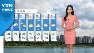 [날씨] 오늘 올여름 최고 더위...자외선 주의 / Y…