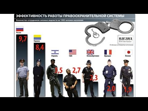Реформа МВД после 5-11-2017
