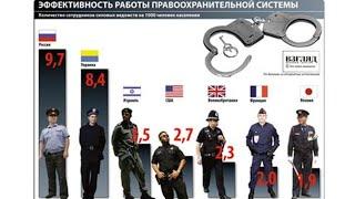 видео Реформа МВД России в 2016 году