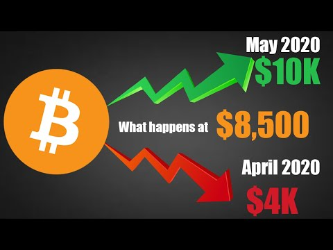 Bitcoin To $4k By April 2020 YOU CAN'T UNSEE THIS!!!