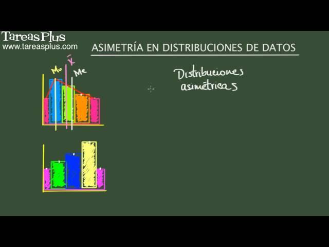 medidas de asimetria y kurtosis pdf free