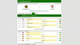 Вулверхэмптон Севилья Прогноз и обзор матч на футбол 11 августа 2020 Лига Европы