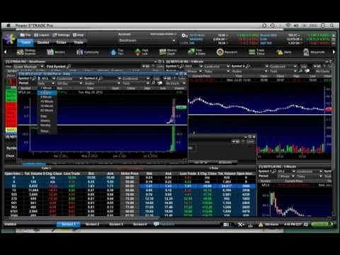 Etrade Binary option Broker