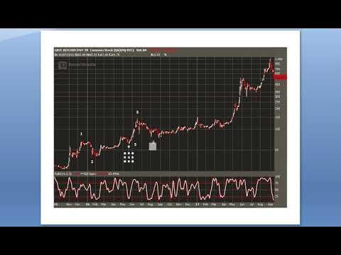 GBTC, Bitcoin Investment Trust Analysis