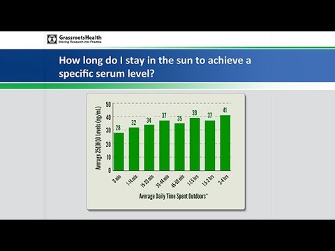 My Data - My Answers: Vitamin D