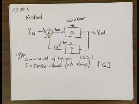 Analog Integrated Circuits (UC Berkeley) Lecture 31
