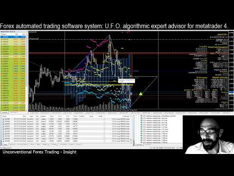 Unconventional Forex Observer EA review: 'U.F.O. Robot' EA - trade automation for metatrader 4.