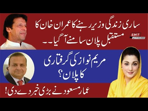 Download Maryam Nawaz application in IHC and future