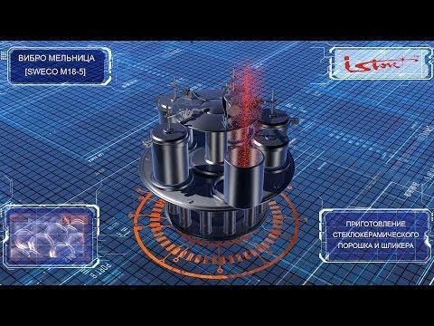 3D визуализация технологического процесса производства LTCC
