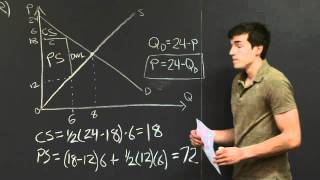 Problem Set 6, Problem #4 | MIT 14.01SC Principles of Microeconomics