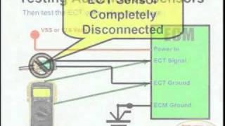 Wiring Diagrams Coolant Temp Sensor 2003 Buick Century from i.ytimg.com