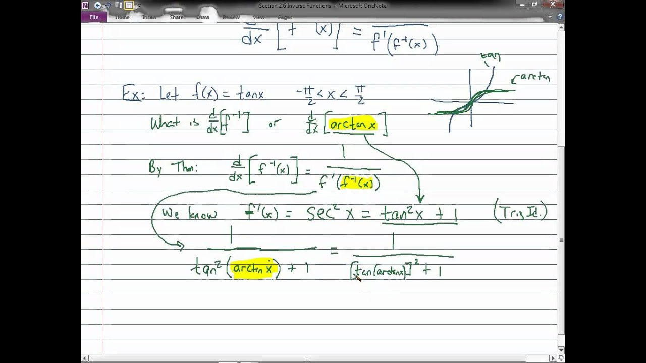 how to understand derivatives in calculus