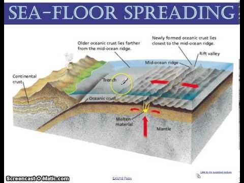 Sea Floor Spreading Lecture