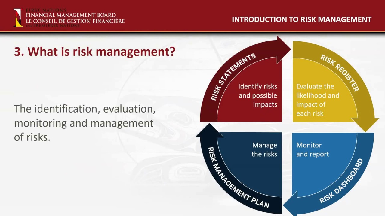 manage risk Managing risk is an important task for any project manager after you have determined what risks exist for your project and assessed their importance, you need to choose a strategy for dealing with each risk if and when it comes into play.