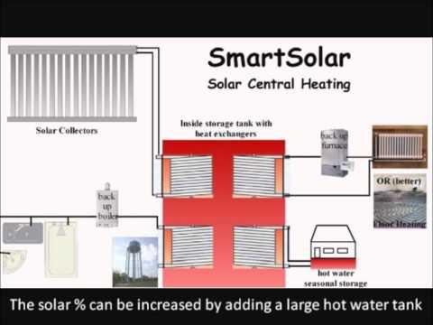Smartsolar2011.wmv