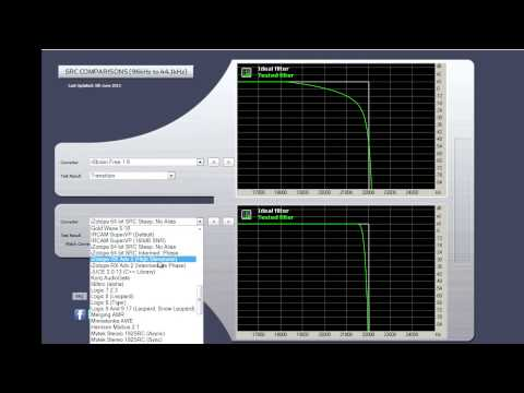 Best Audio Sample Rate Converter and It's FREE!
