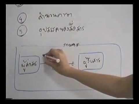 วีซีดีติวเข้มภาษาไทย ม.4 เทอม 1