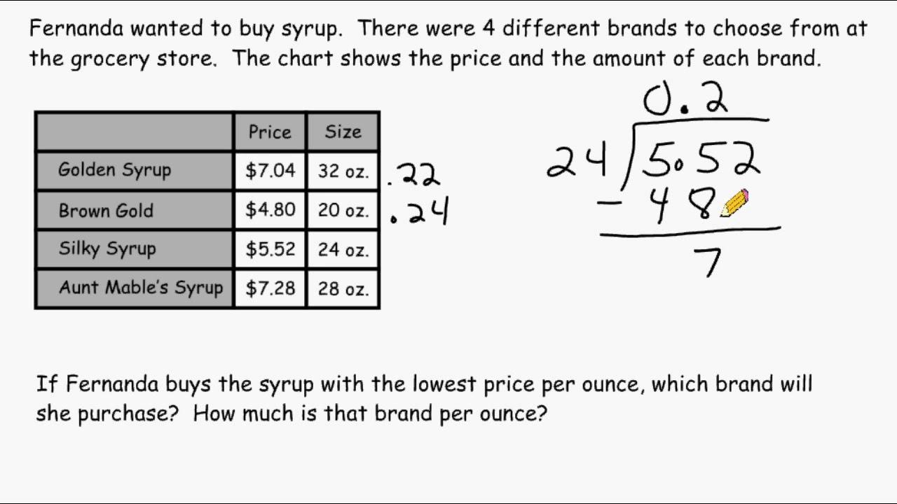 worksheet Unit Rate Word Problems Worksheet rate word problems 6th grade math problem unit exponents worksheet gradehtml