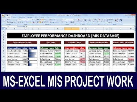 ex 02 microsoft office excel mis project how to make employee