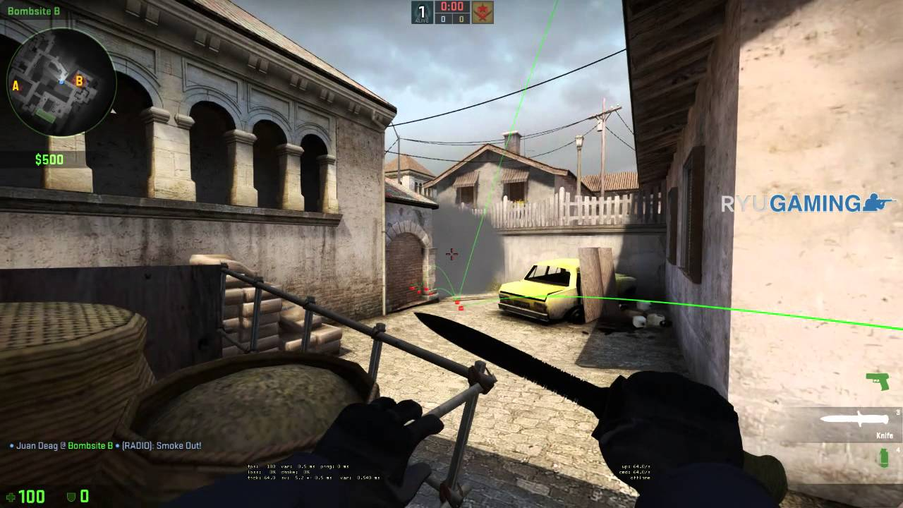 All About CS GO