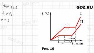 Упр 12.1 - Физика 8 класс Пёрышкин