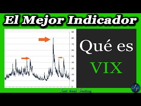 ¿Qué es el VIX? El Mejor Indicador de Trading // Josan Trader