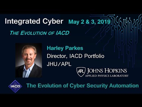 Integrated Cyber: The Evolution Of IACD