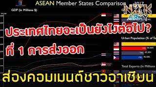 ส่องคอมเมนต์ชาวอาเซียน-เกี่ยวกับการเปรียบเทียบเศรษฐกิจในเหล่าประเทศอาเซียนตั้งแต่ปี-1967-2017