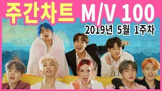 주간차트 5월 1주차 금주의 KPOP 아이돌 뮤직비디오 순위 100  2019년 5월 5일  와빠TV