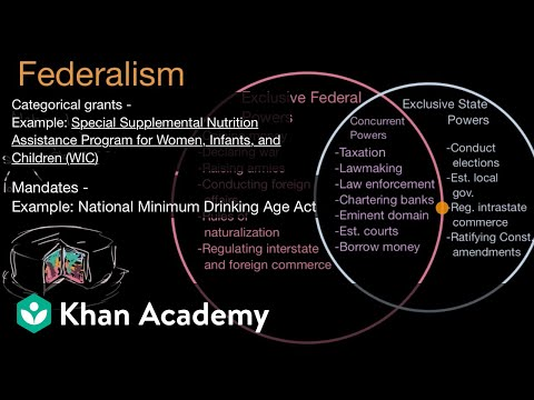 Categorical grants, mandates, and the Commerce Clause | US government and civics | Khan Academy