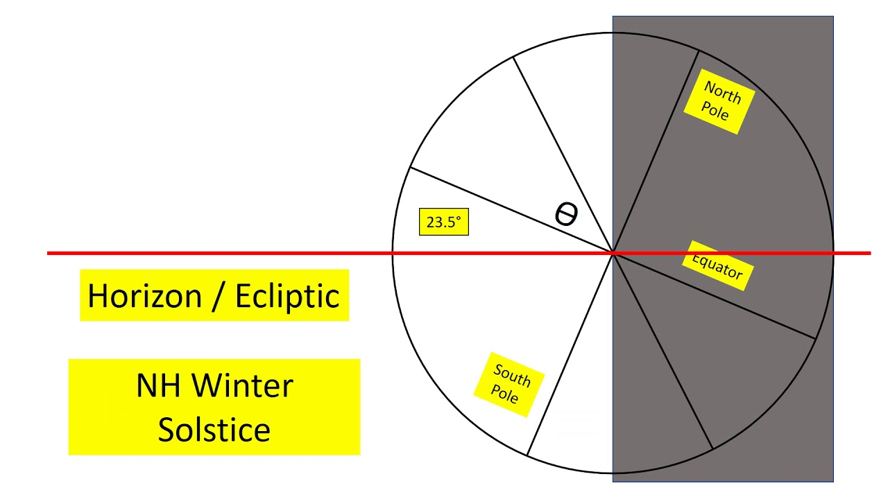 typical car audio wire diagram of solstice [ 1280 x 720 Pixel ]