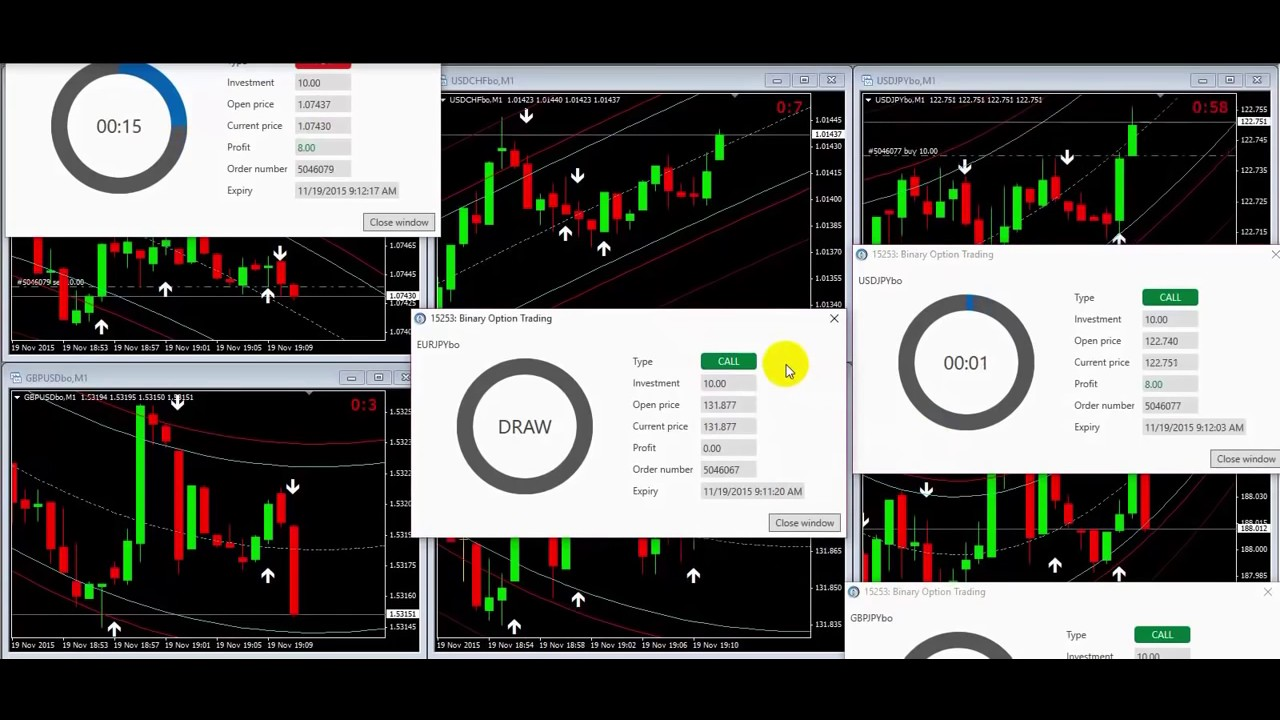 Understanding binary options indicators