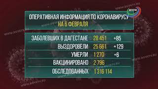 Еще 85 человек получили положительный тест на коронавирус в Дагестане