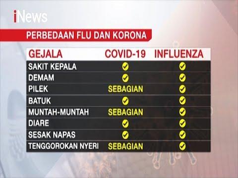 Mengetahui Gejala Virus Korona - INews Siang 04/03