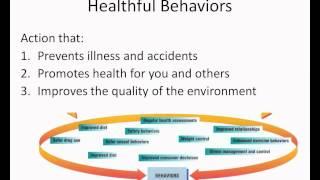 High school health - flipped classroom