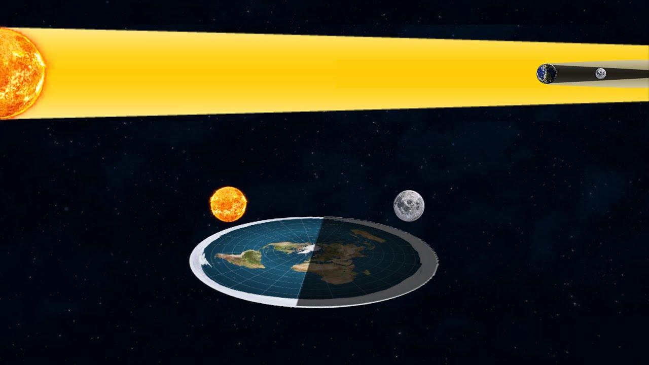 Czy Ziemia jest płaska?