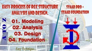 Staad Pro Full Project Analysis And Design Tutorial For Four Storied Residential Building