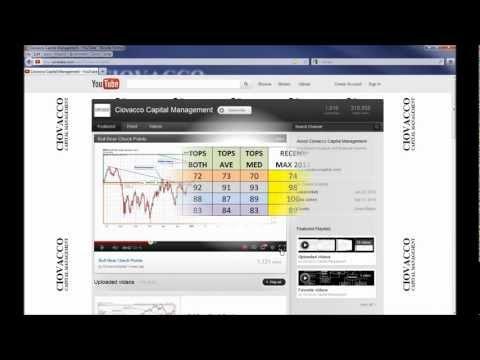 Cyprus Stock Market Impact