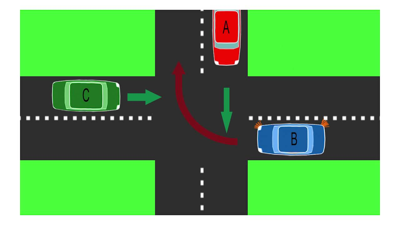 Driving Test Qld >> Driver Skills Video - Traffic Time - Intersections & Roundabouts - YouTube