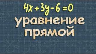 УРАВНЕНИЕ ПРЯМОЙ на плоскости 8 и 9 класс