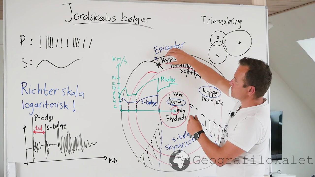 Jordskælv forklaret af Geografilæreren. S og P bølger, skyggezoner, triangulering