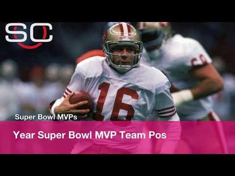 Super Bowl MVPs: Who has won the award most?