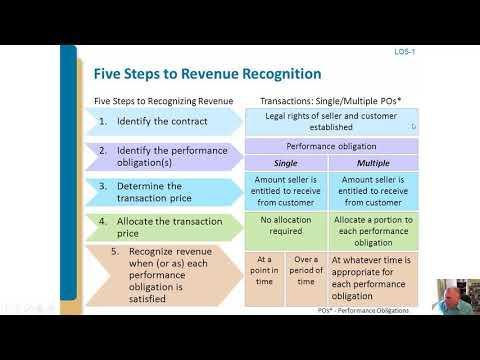 Revenue Recognition FNCE 315 2019