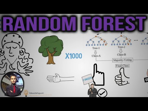 Random Forest - Fun and Easy Machine Learning