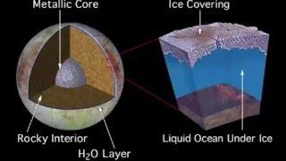 ¿Hay vida en la Luna Europa?;  satélite de Júpiter
