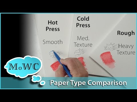 Watercolor Paper Types, Comparing & Choosing