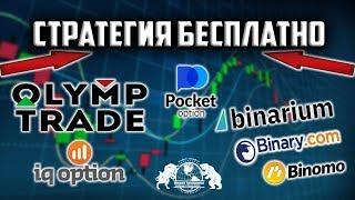 Стратегия Бесплатно для Pocket Option, Binarium, Olymp Trade, Binary, IQ Option.