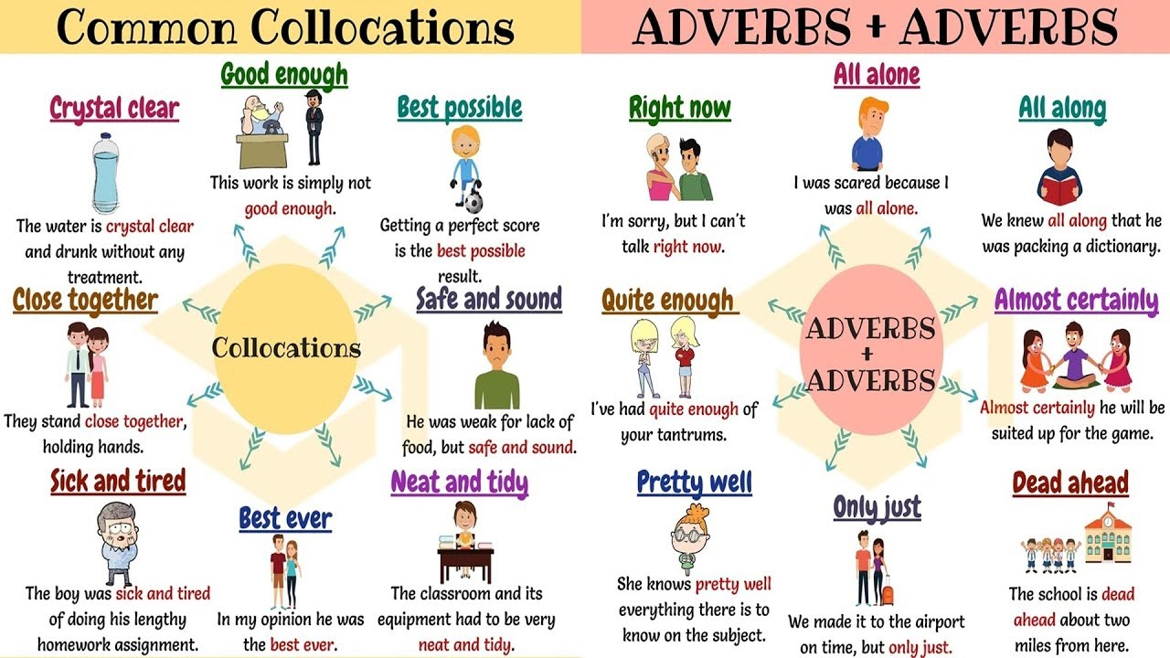 Common English Collocations Using Collocations To Boost Your Ielts