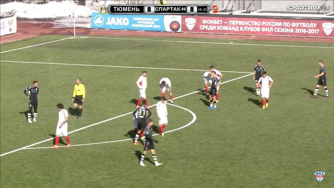 фирм компаний футбол фнл обзор игр изготовление пресс-форм