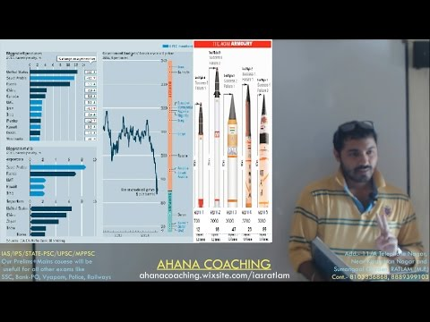 IAS/UPSC - Economics (Public Private Partnerships) AHANA COACHING - Demo Lecture 1